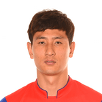 Ji Dong-Won, football player