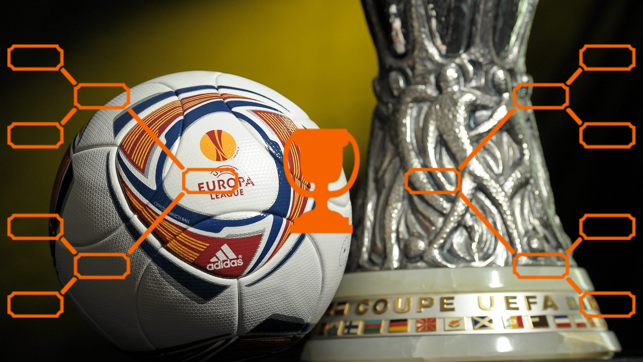 Europa League 2019/20: The Draws So Far