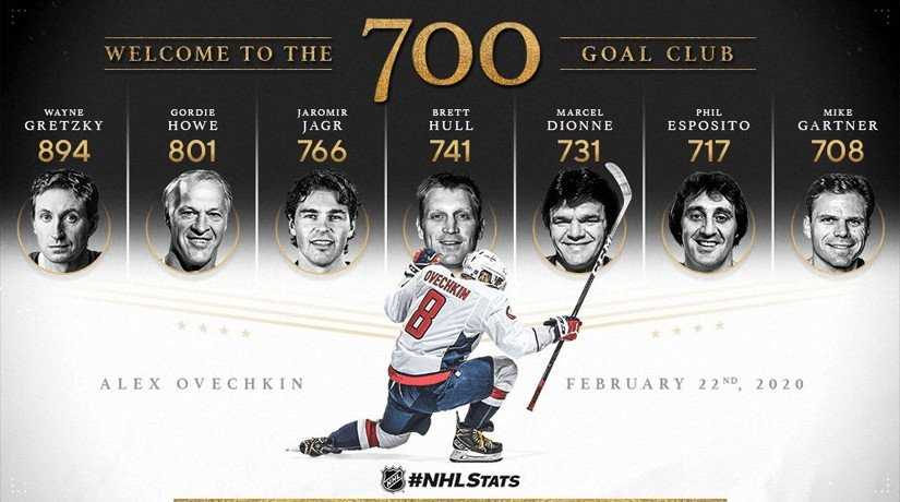 Alexander Ovechkin joins the elite 700-goal club.