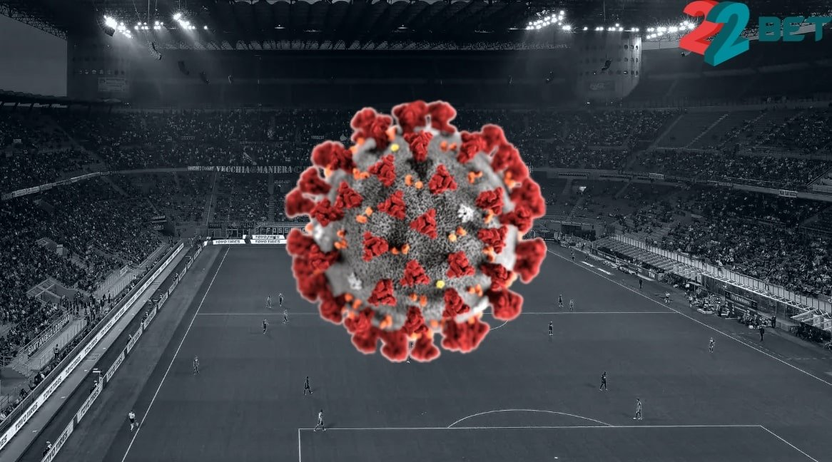 Coronavirus: Football Matches Postponed in Europe So Far [Updated]