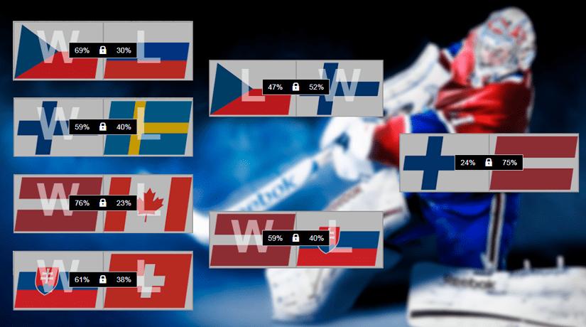 Latvia Wins IIHF Virtual Hockey World Championship