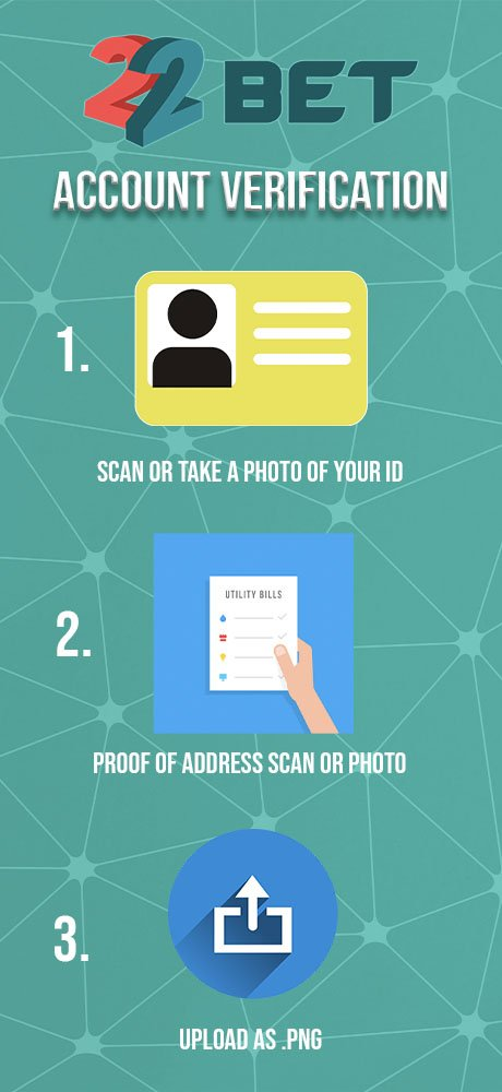 22Bet account verification guide.