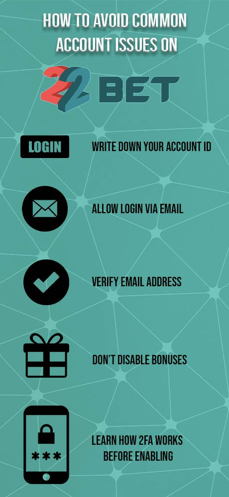 How to avoid 22Bet login and account issues.