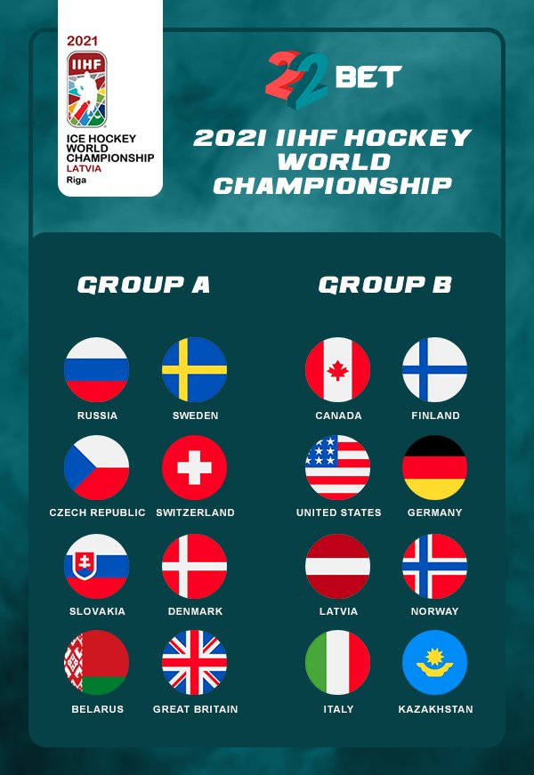 Ice hockey world cup teams and groups