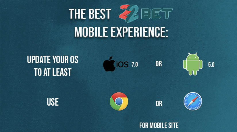 Best tips for using 22Bet app for iOS and Android.