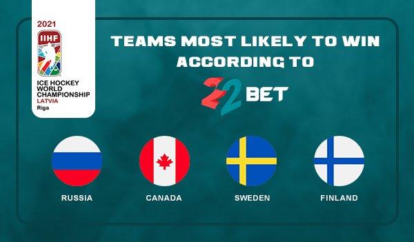 IIHF ice hockey world cup 2021 betting odds favorites.